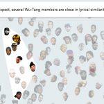 ヒップホップで最も使用された言葉は?他のジャンルの歌詞と比べたデータから見る「コンテクスト」の重要さ